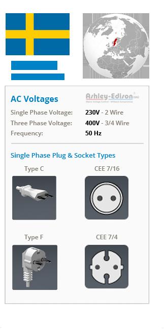 Voltage In Sweden